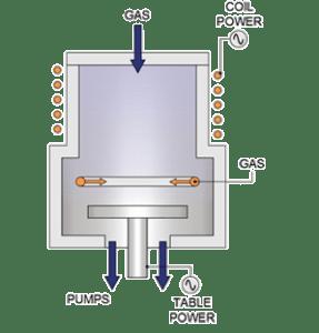 ICP-CVD_1-287x300