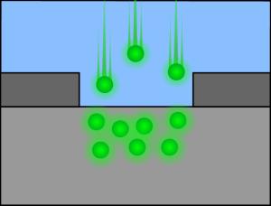 Ion-implant_300x