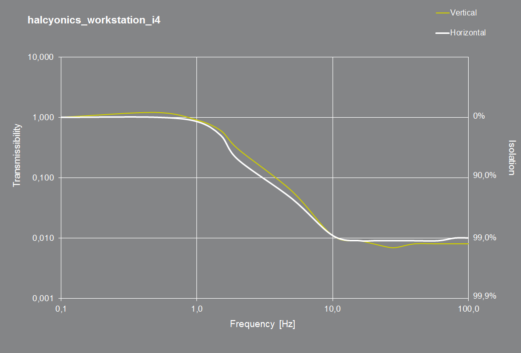 transmissibility-workstation_i4_1