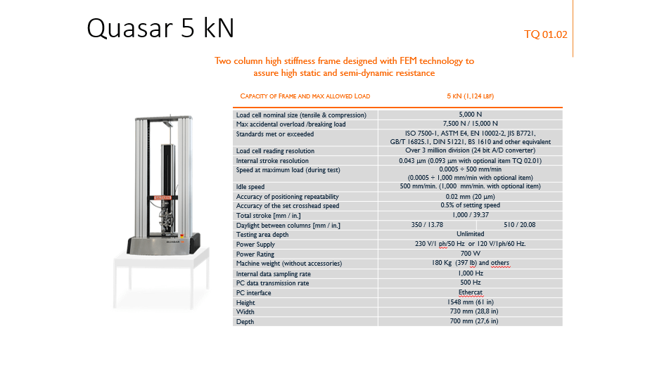 Quasar 5kN<div style='clear:both;width:100%;height:0px;'></div><span class='cat'>maszyny nastołowe</span>